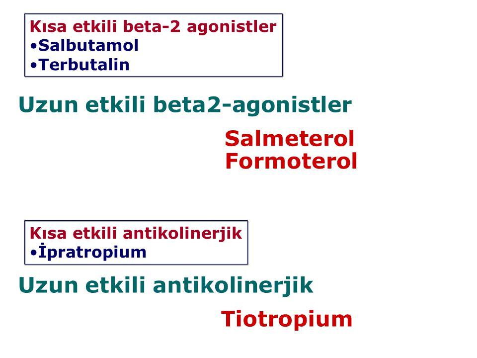 Uzun etkili beta2-agonistler