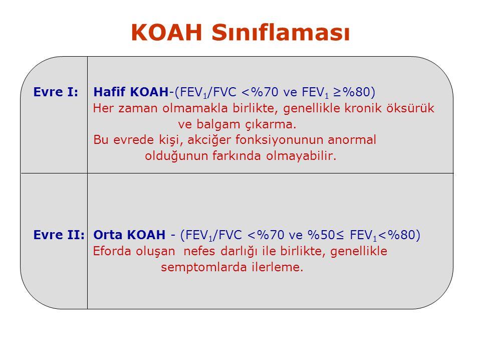 KOAH Sınıflaması Evre I: Hafif KOAH-(FEV1/FVC <%70 ve FEV1 ≥%80)