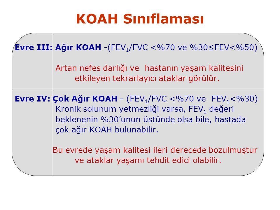 KOAH Sınıflaması Evre III: Ağır KOAH -(FEV1/FVC <%70 ve %30≤FEV<%50) Artan nefes darlığı ve hastanın yaşam kalitesini.