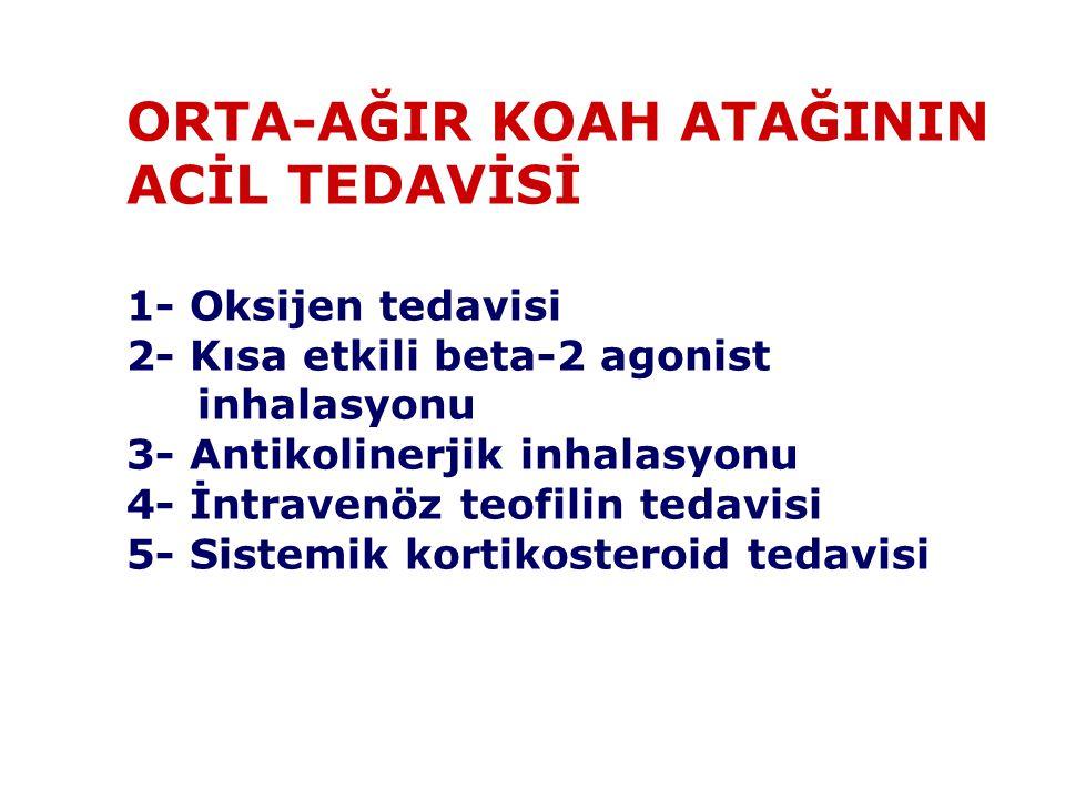 ORTA-AĞIR KOAH ATAĞININ ACİL TEDAVİSİ