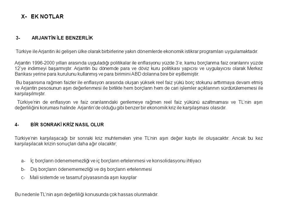 X- EK NOTLAR 3- ARJANTİN İLE BENZERLİK.