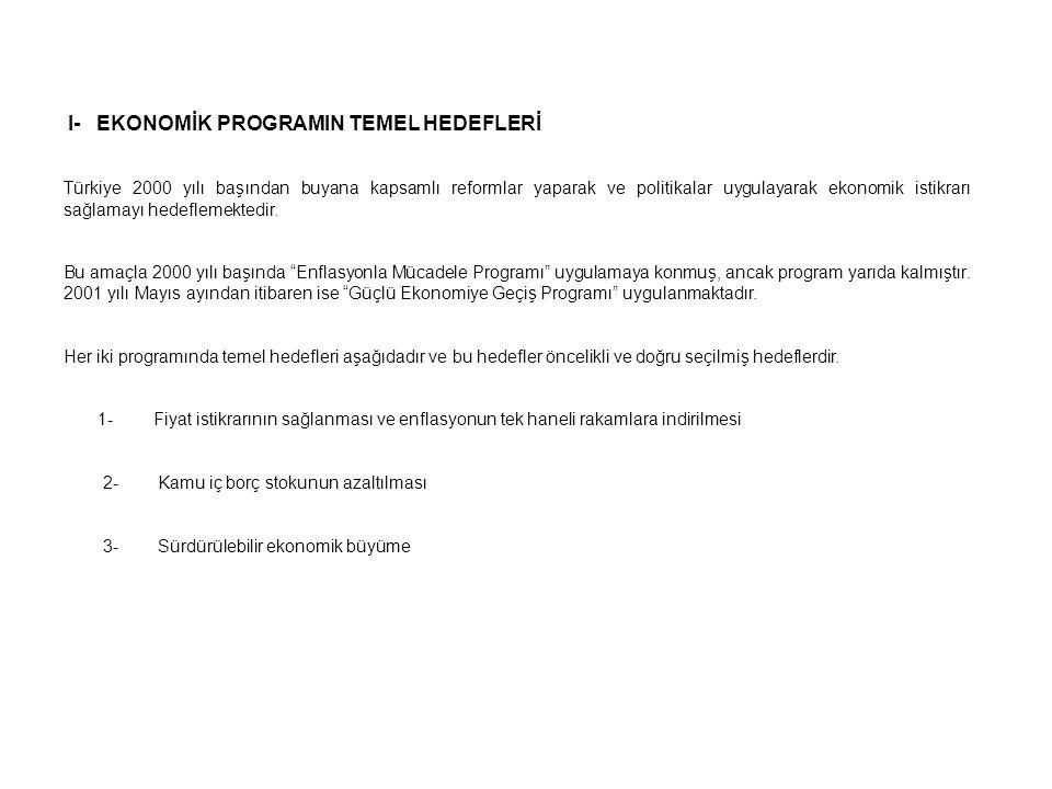 I- EKONOMİK PROGRAMIN TEMEL HEDEFLERİ