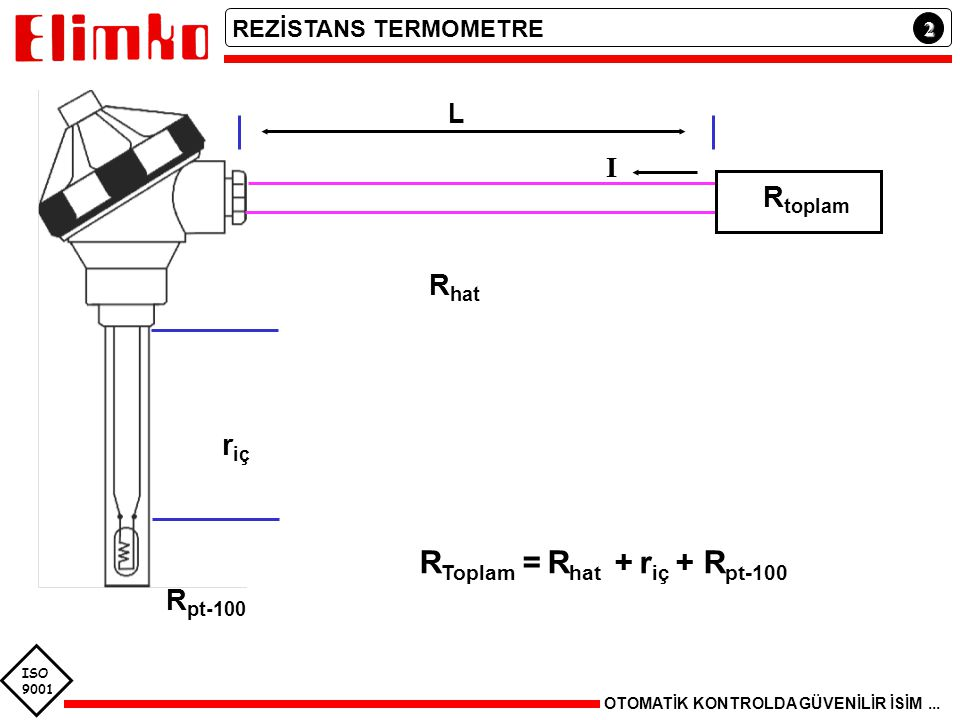 RToplam = Rhat + riç + Rpt-100