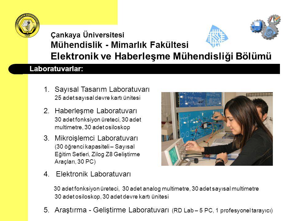 Çankaya Üniversitesi Mühendislik - Mimarlık Fakültesi Elektronik ve Haberleşme Mühendisliği Bölümü