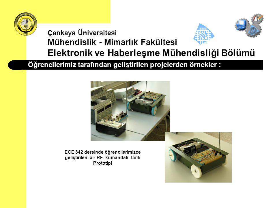 Öğrencilerimiz tarafından geliştirilen projelerden örnekler :
