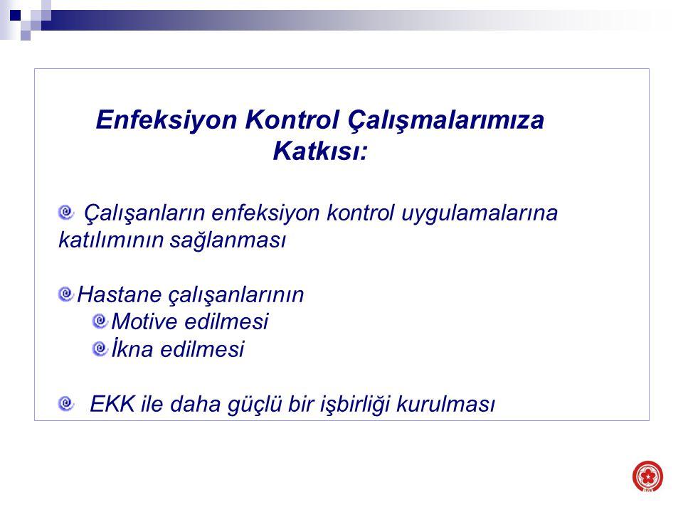 Enfeksiyon Kontrol Çalışmalarımıza Katkısı: