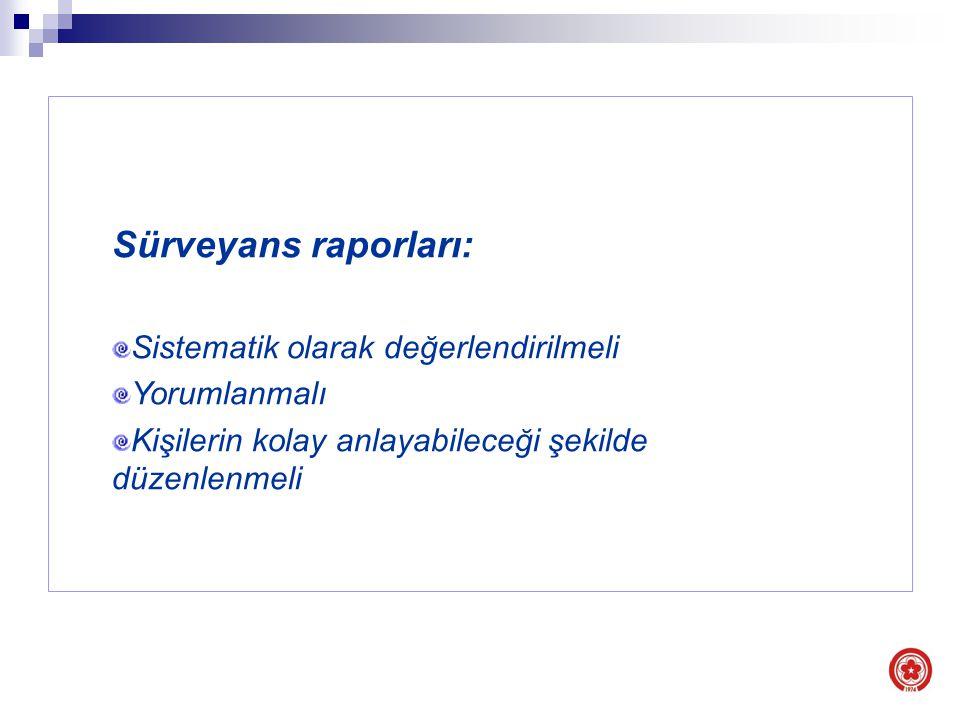 Sürveyans raporları: Sistematik olarak değerlendirilmeli Yorumlanmalı