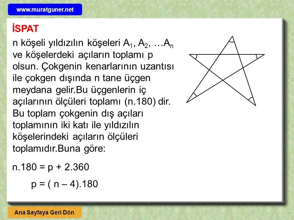 www.muratguner.net İSPAT.