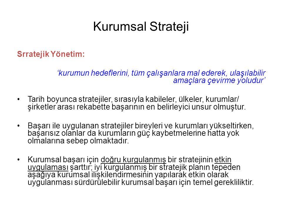 Kurumsal Strateji Srratejik Yönetim:
