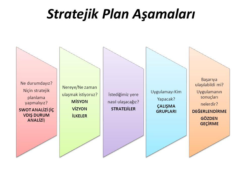 Stratejik Plan Aşamaları