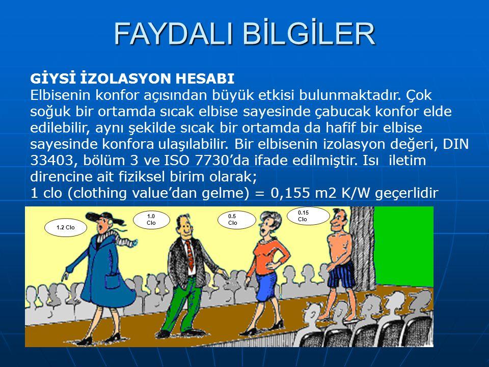 FAYDALI BİLGİLER GİYSİ İZOLASYON HESABI