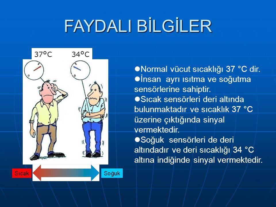 FAYDALI BİLGİLER Normal vücut sıcaklığı 37 °C dir.