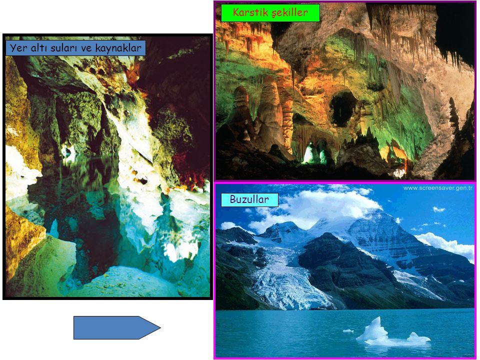 Yer altı suları ve kaynaklar