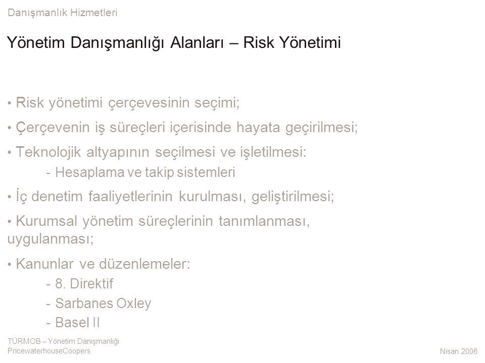 Yönetim Danışmanlığı Alanları – Risk Yönetimi