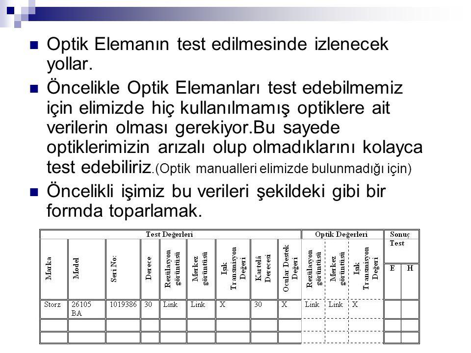 Optik Elemanın test edilmesinde izlenecek yollar.