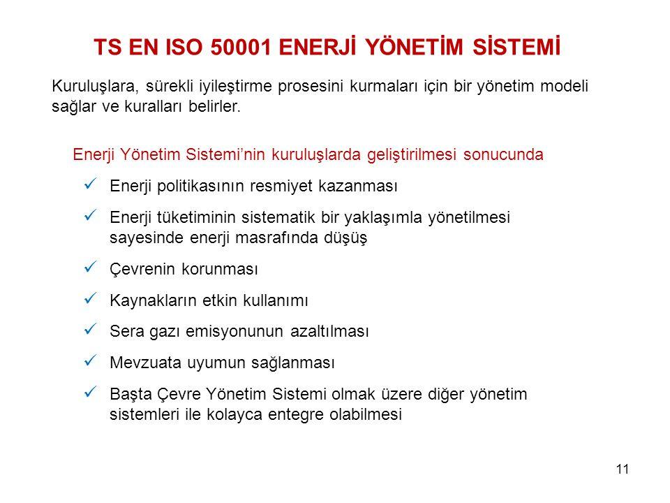 TS EN ISO 50001 ENERJİ YÖNETİM SİSTEMİ