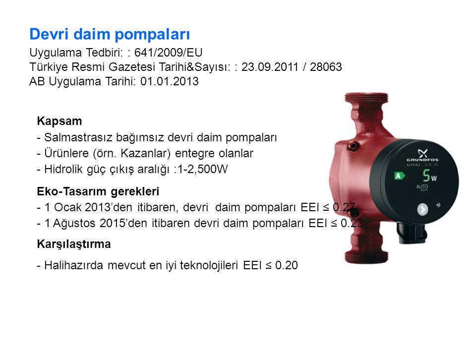 Devri daim pompaları Uygulama Tedbiri: : 641/2009/EU Türkiye Resmi Gazetesi Tarihi&Sayısı: : 23.09.2011 / 28063 AB Uygulama Tarihi: 01.01.2013
