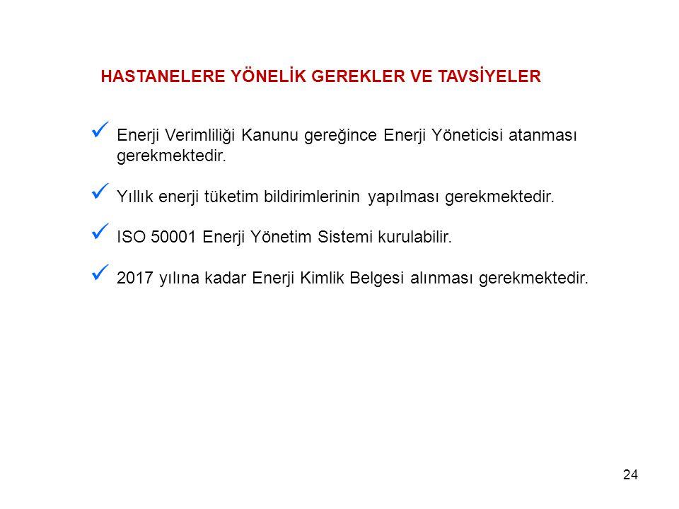 HASTANELERE YÖNELİK GEREKLER VE TAVSİYELER