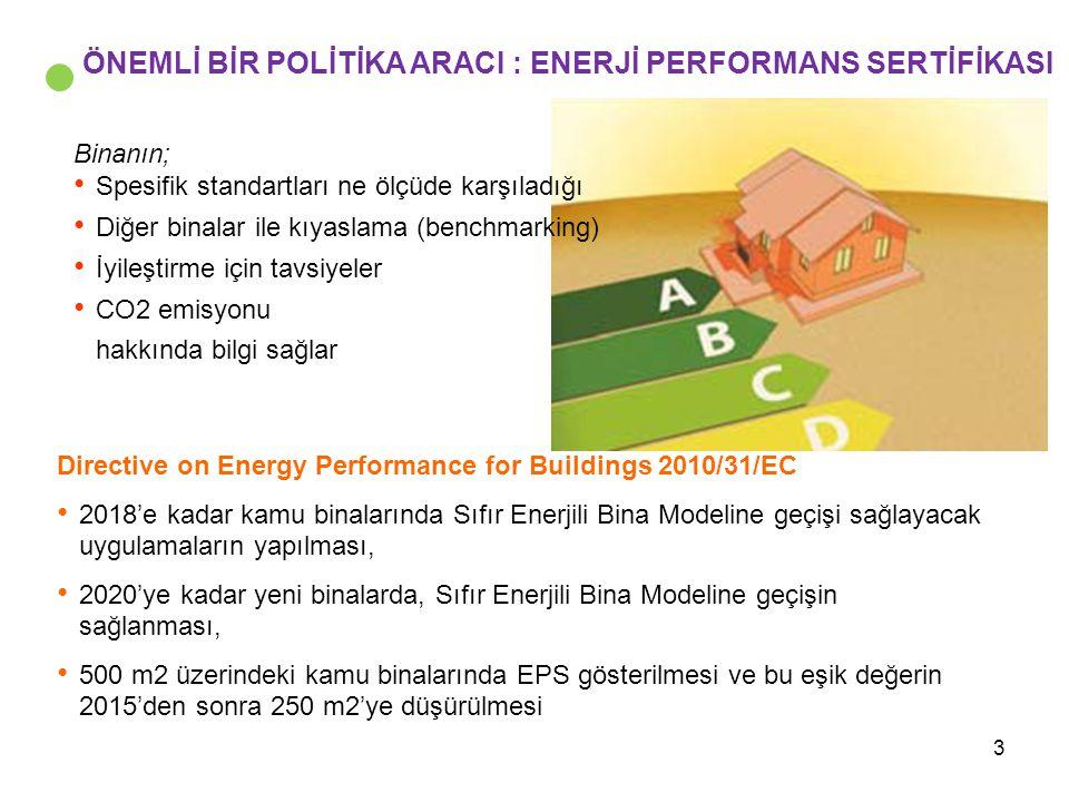 ÖNEMLİ BİR POLİTİKA ARACI : ENERJİ PERFORMANS SERTİFİKASI