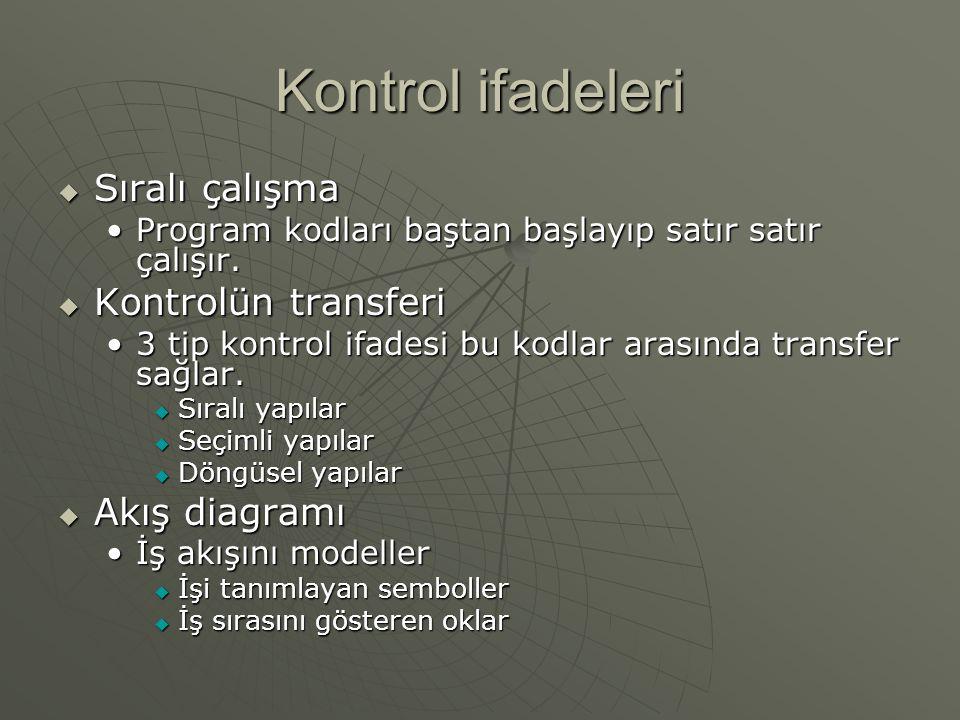 Kontrol ifadeleri Sıralı çalışma Kontrolün transferi Akış diagramı