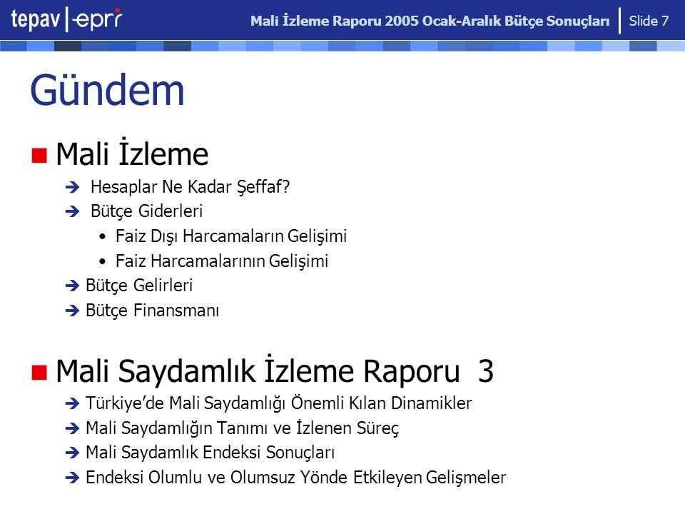 Gündem Mali İzleme Mali Saydamlık İzleme Raporu 3