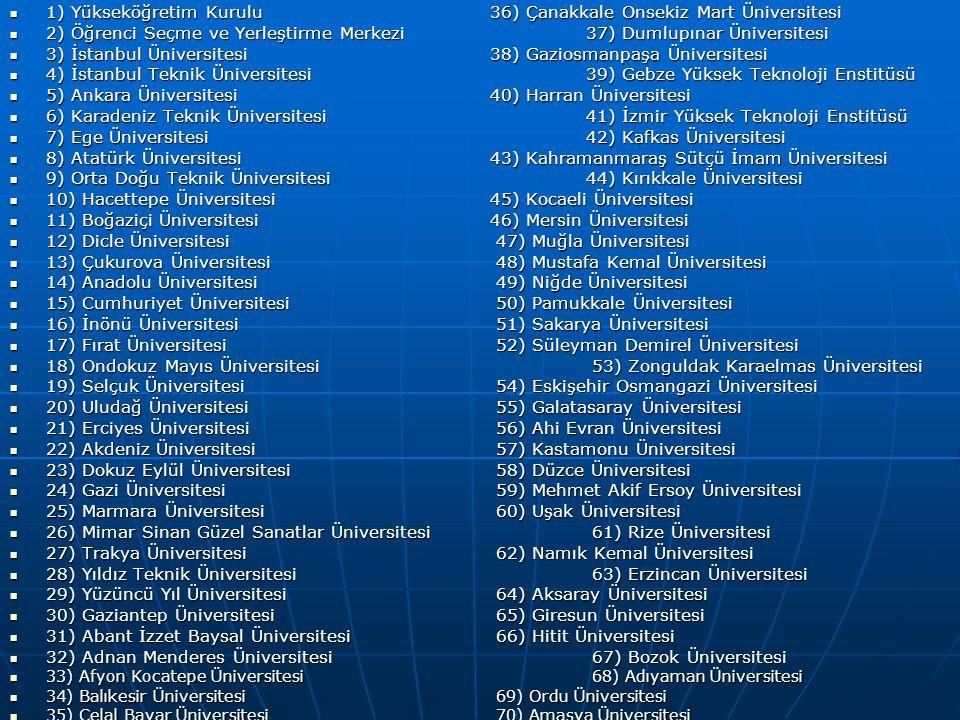 1) Yükseköğretim Kurulu 36) Çanakkale Onsekiz Mart Üniversitesi