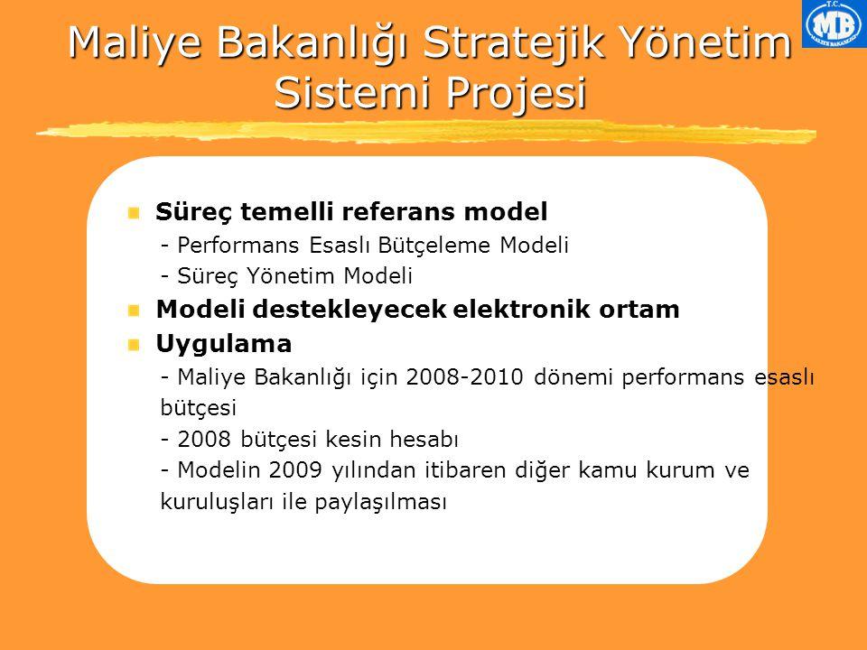 Maliye Bakanlığı Stratejik Yönetim Sistemi Projesi