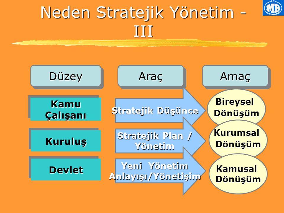 Neden Stratejik Yönetim - III
