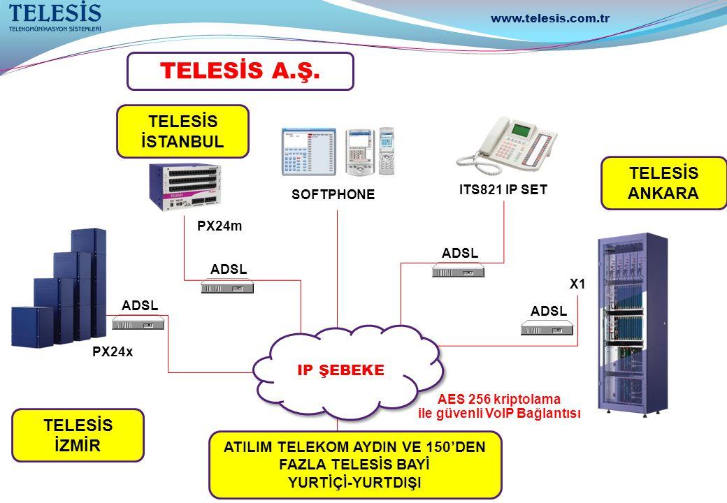 TELESİS A.Ş. TELESİS İSTANBUL TELESİS ANKARA TELESİS İZMİR IP ŞEBEKE