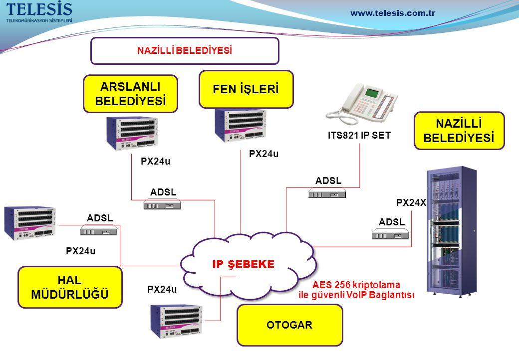 AES 256 kriptolama ile güvenli VoIP Bağlantısı