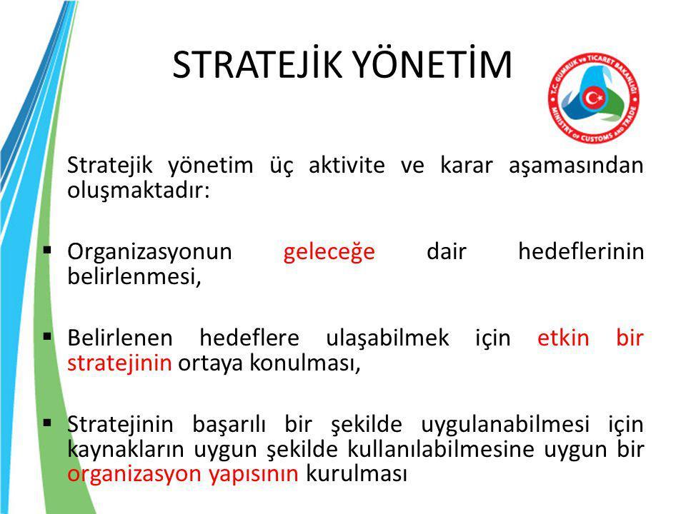 STRATEJİK YÖNETİM Stratejik yönetim üç aktivite ve karar aşamasından oluşmaktadır: Organizasyonun geleceğe dair hedeflerinin belirlenmesi,