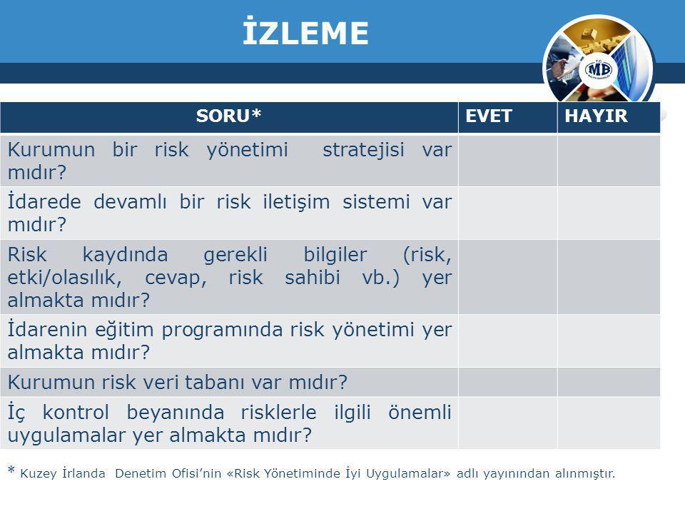 İZLEME Kurumun bir risk yönetimi stratejisi var mıdır