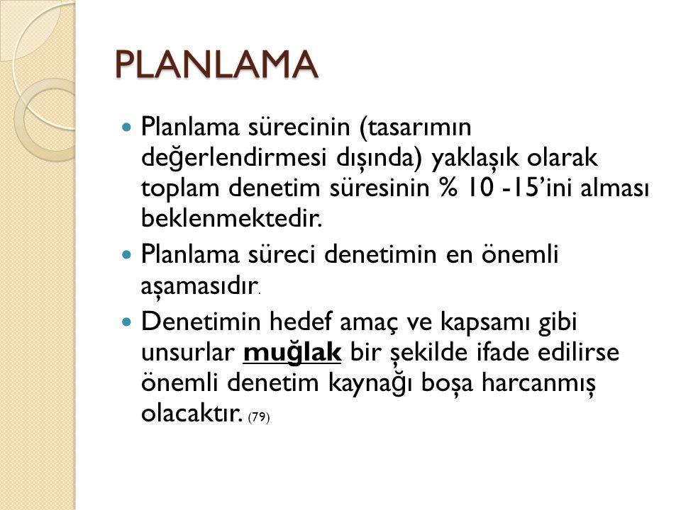 PLANLAMA Planlama sürecinin (tasarımın değerlendirmesi dışında) yaklaşık olarak toplam denetim süresinin % 10 -15'ini alması beklenmektedir.