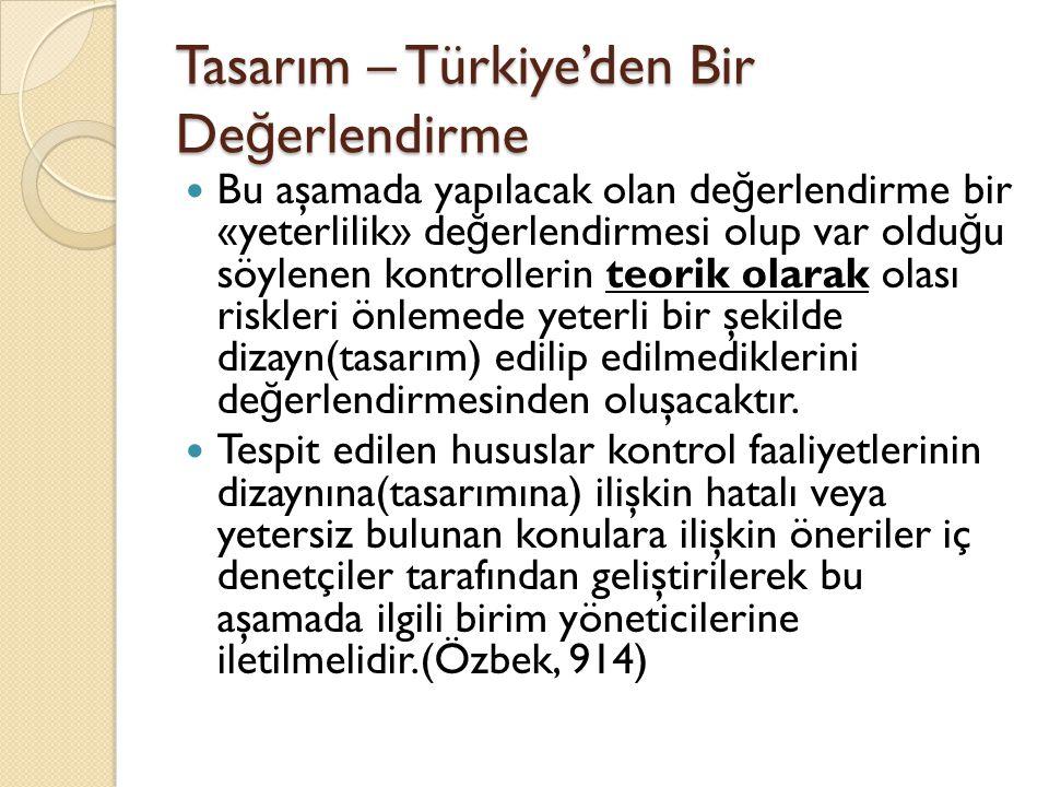 Tasarım – Türkiye'den Bir Değerlendirme