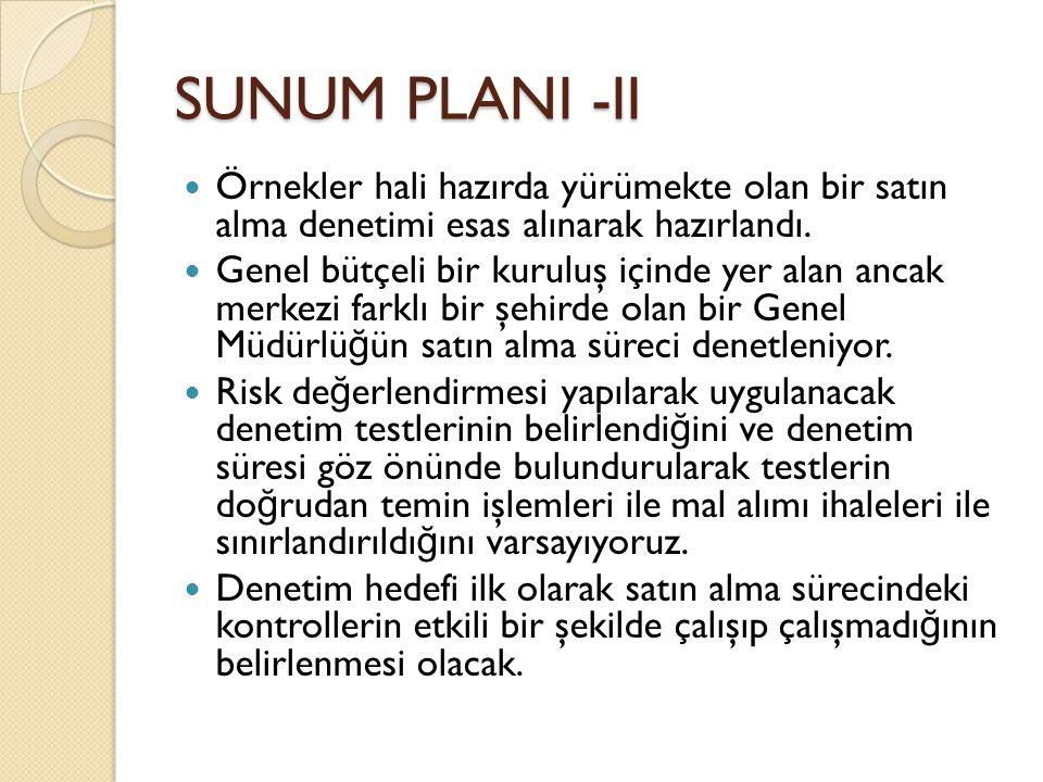 SUNUM PLANI -II Örnekler hali hazırda yürümekte olan bir satın alma denetimi esas alınarak hazırlandı.