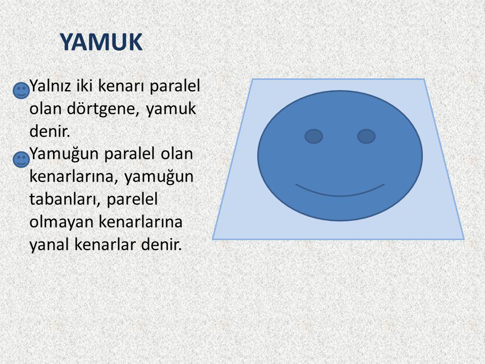 YAMUK