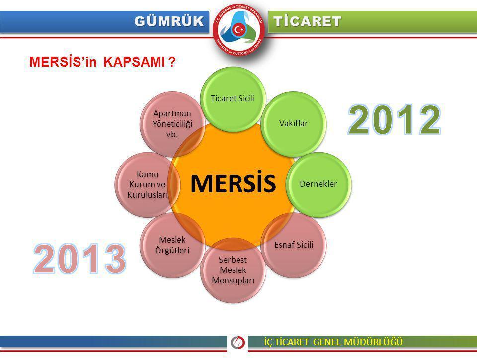 2012 2013 MERSİS MERSİS'in KAPSAMI İÇ TİCARET GENEL MÜDÜRLÜĞÜ