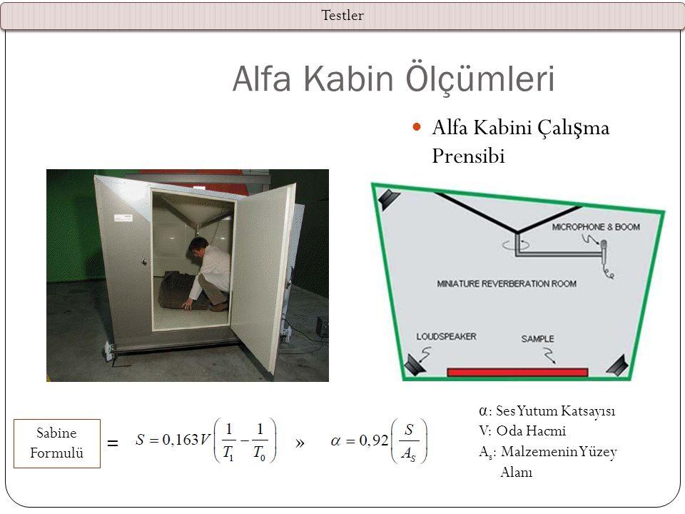 Alfa Kabin Ölçümleri Alfa Kabini Çalışma Prensibi » = Testler