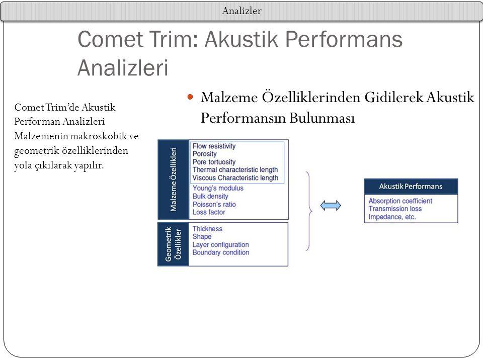Comet Trim: Akustik Performans Analizleri