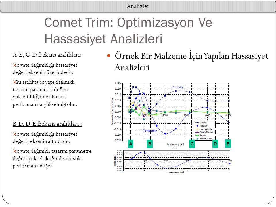 Comet Trim: Optimizasyon Ve Hassasiyet Analizleri
