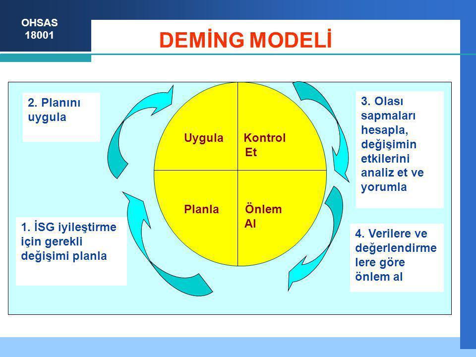 DEMİNG MODELİ 2. Planını uygula