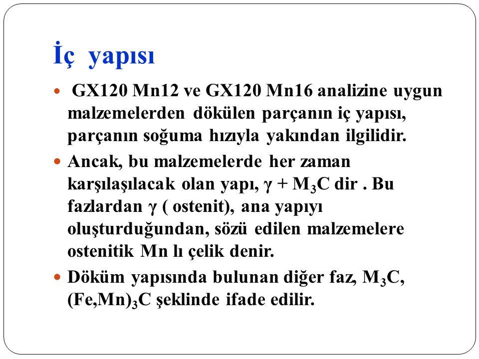 İç yapısı GX120 Mn12 ve GX120 Mn16 analizine uygun malzemelerden dökülen parçanın iç yapısı, parçanın soğuma hızıyla yakından ilgilidir.