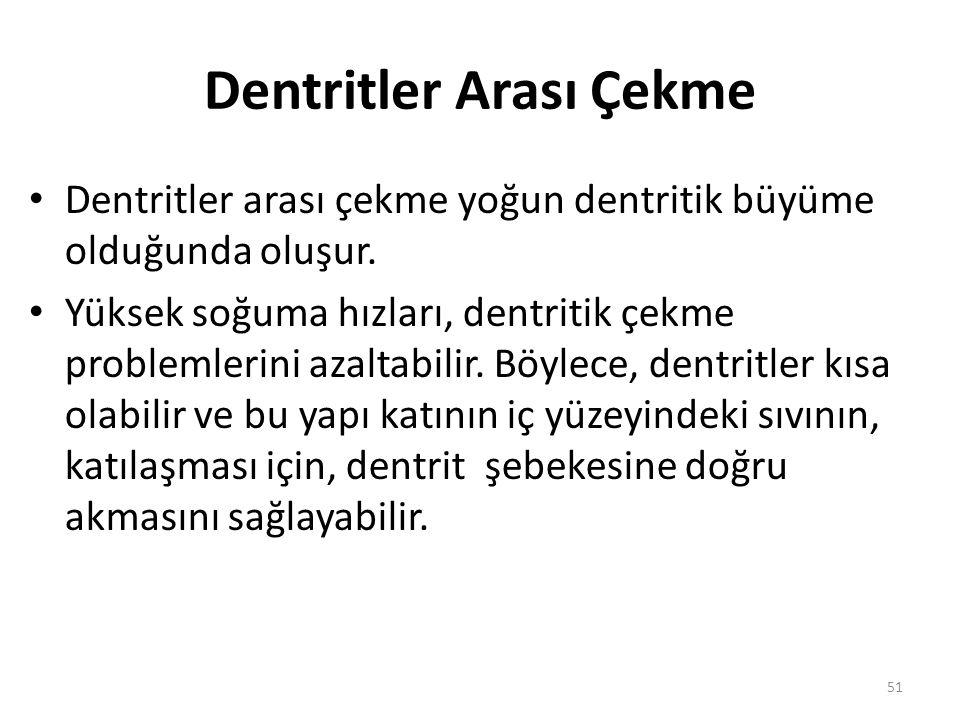 Dentritler Arası Çekme
