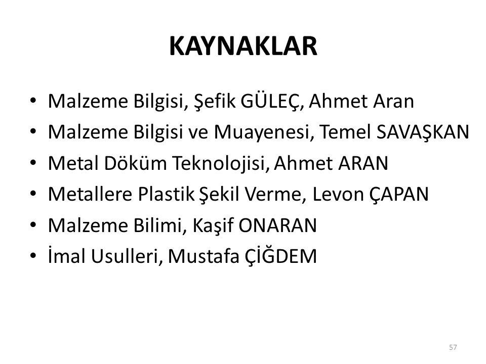 KAYNAKLAR Malzeme Bilgisi, Şefik GÜLEÇ, Ahmet Aran