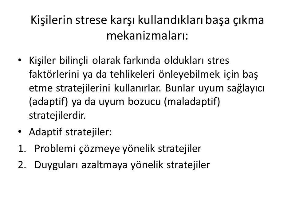 Kişilerin strese karşı kullandıkları başa çıkma mekanizmaları: