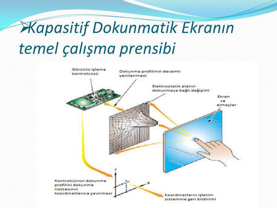 Kapasitif Dokunmatik Ekranın temel çalışma prensibi