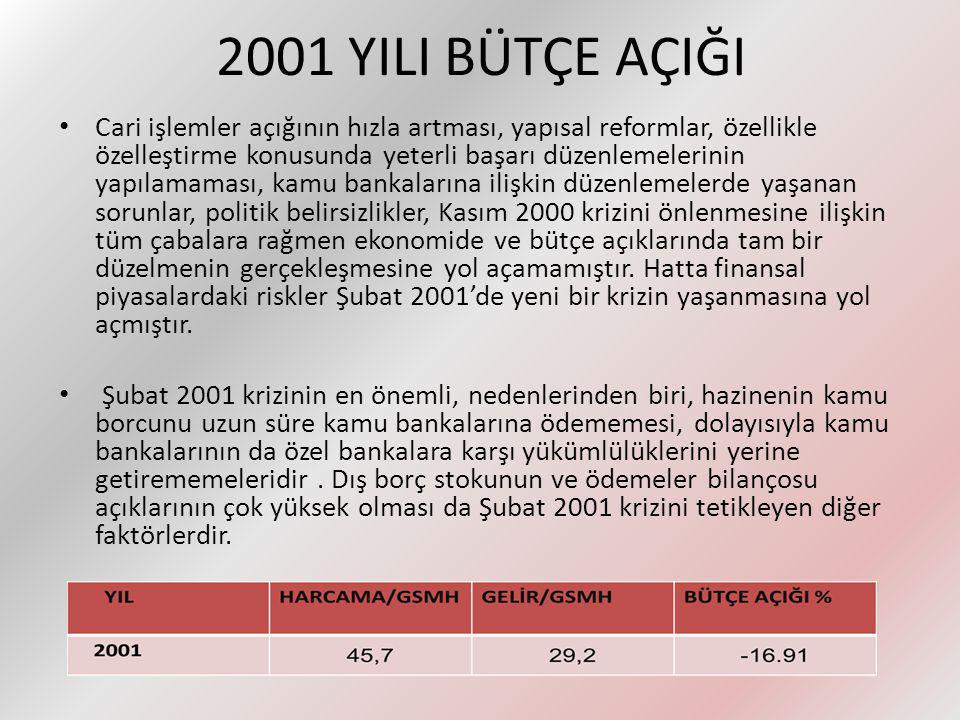 2001 YILI BÜTÇE AÇIĞI