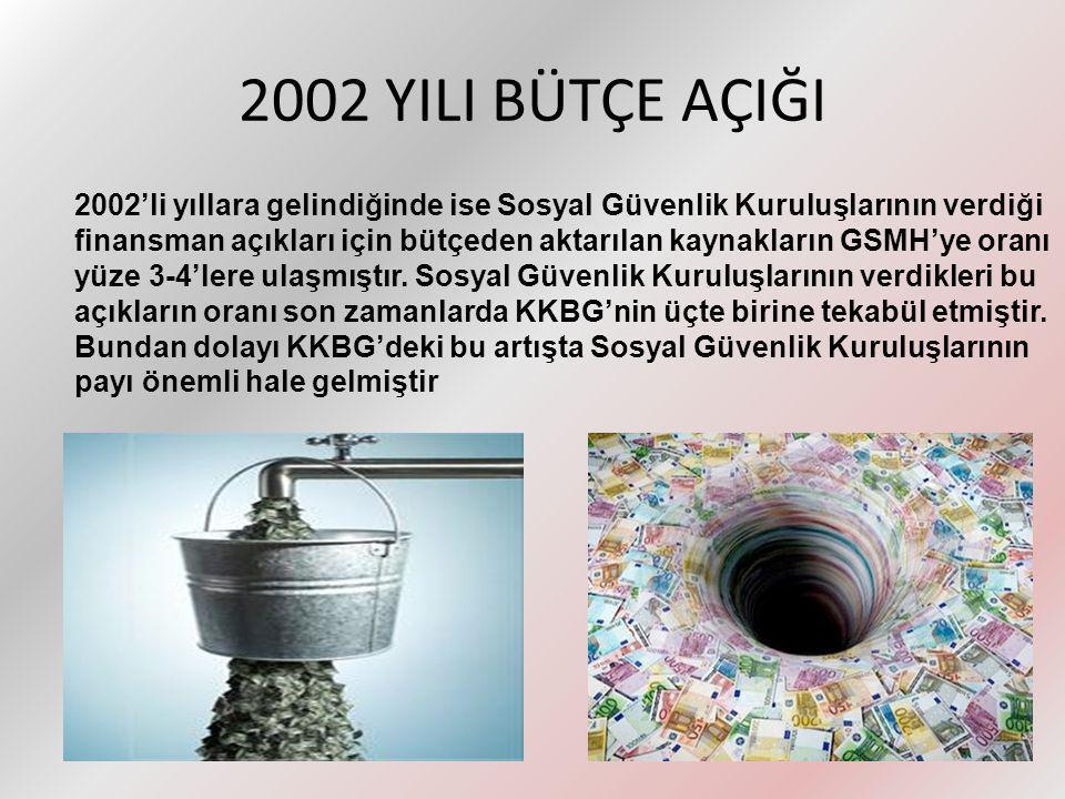 2002 YILI BÜTÇE AÇIĞI