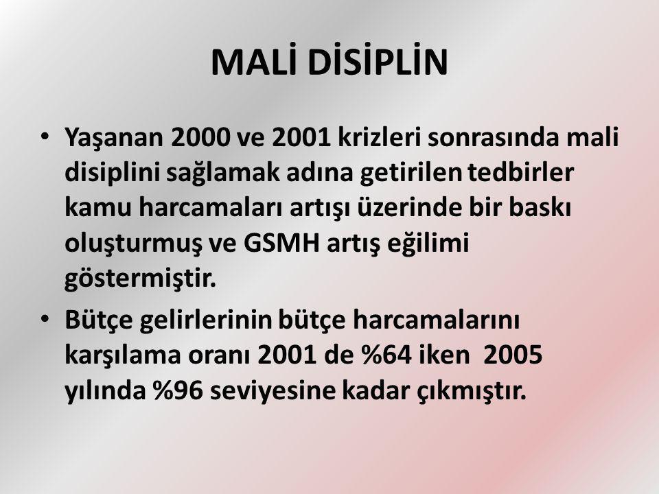 MALİ DİSİPLİN