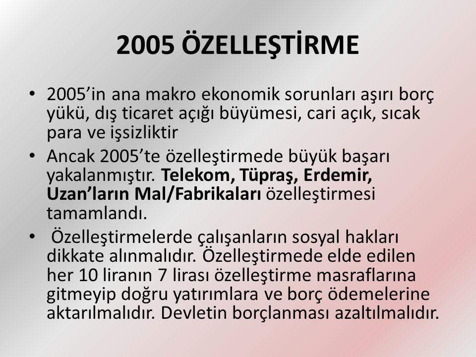 2005 ÖZELLEŞTİRME 2005'in ana makro ekonomik sorunları aşırı borç yükü, dış ticaret açığı büyümesi, cari açık, sıcak para ve işsizliktir.